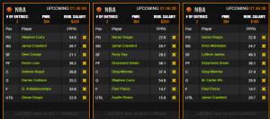 DK_Thurs_NBA_Lineups