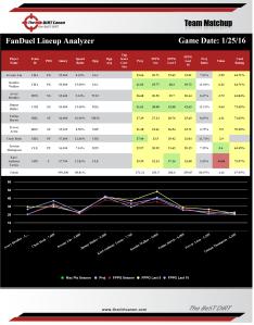 FD_LineupAnalyzer